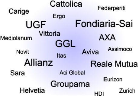 SOUL Protocolli Telematici Compagnie